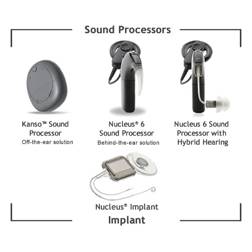 Cochlear Corporation Cochlear Implants Amp Hearing Loss Products