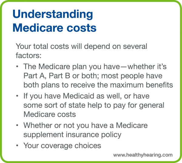 Understanding your cost according to the Medicare plan you join. Does Medicare pay for hearing aids? No.