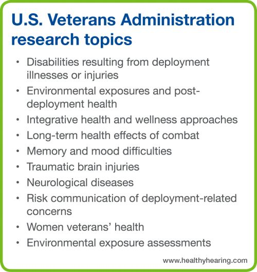 This is a list of research topics that the VA is pursuing.