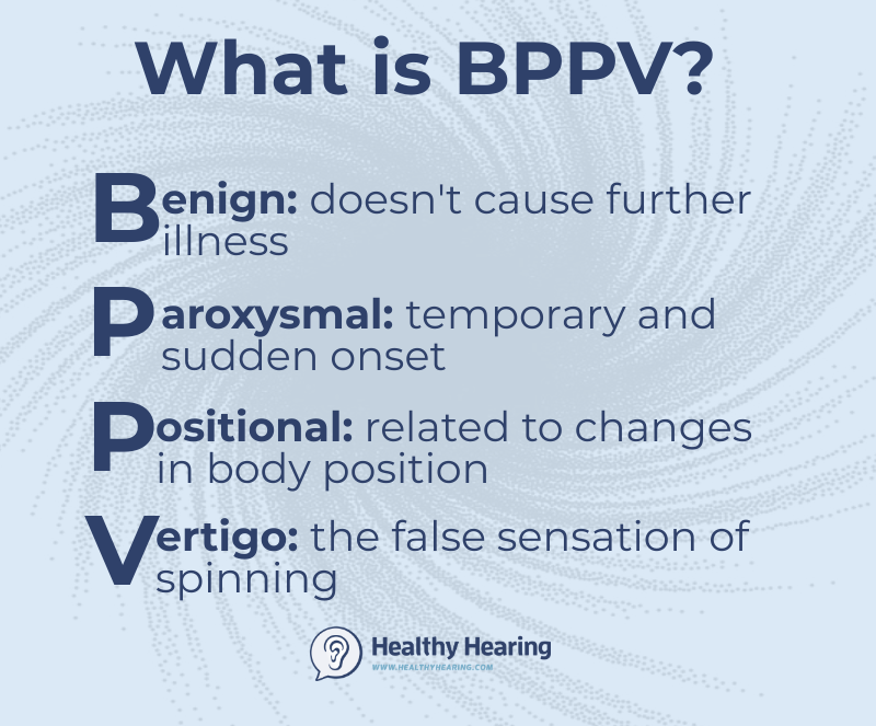 Description of BPPV