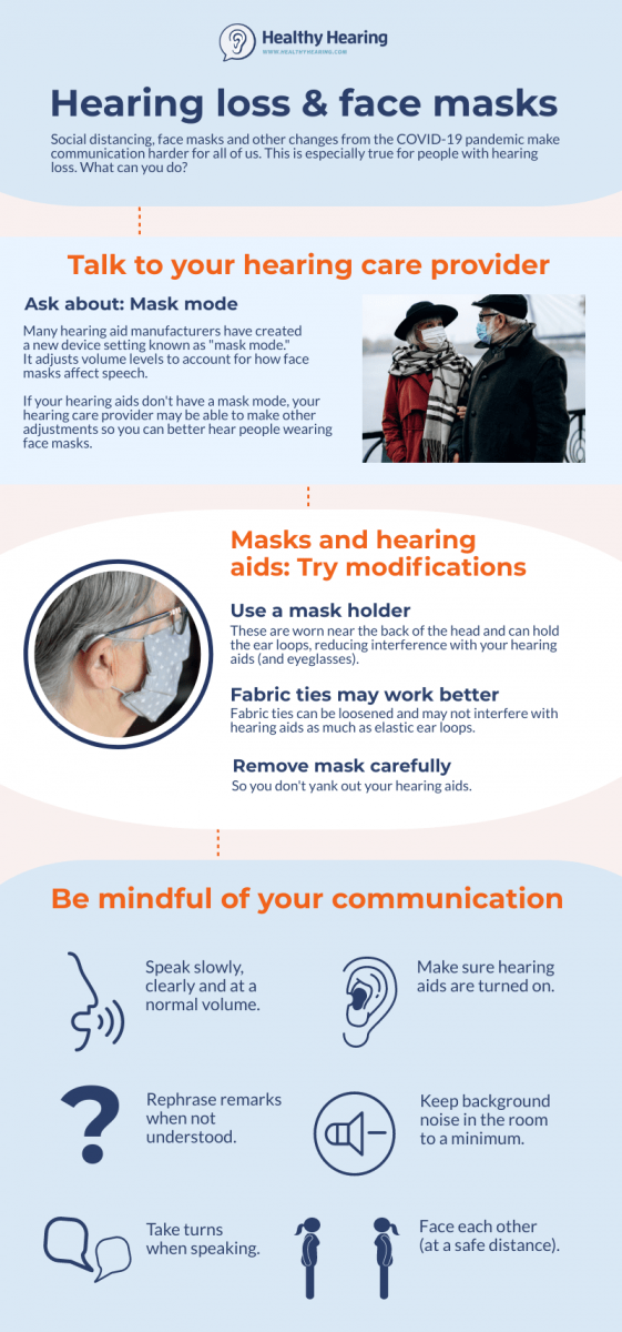 Infographic with tips on wearing a mask with hearing loss or hearing aids.