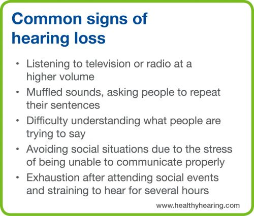 This checklist summarizes the common signs of hearing loss.