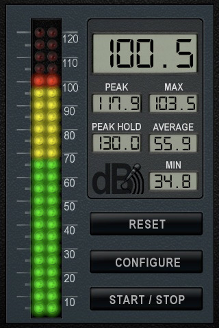 The Best Phone Apps To Measure Noise Levels