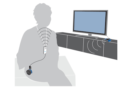 Assistive Listening Devices Help With Specific Situations