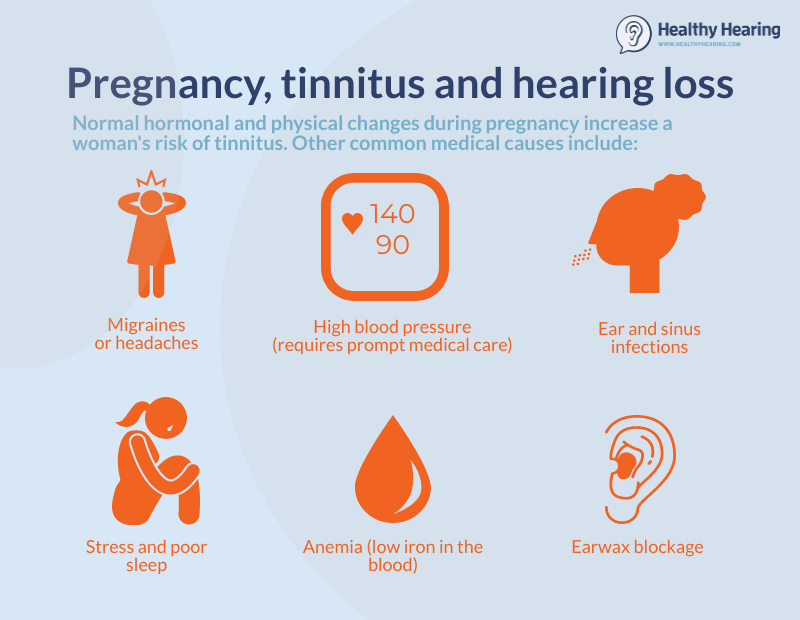 Illustration explaining common causes of tinnitus and hearing impairment during pregnancy.