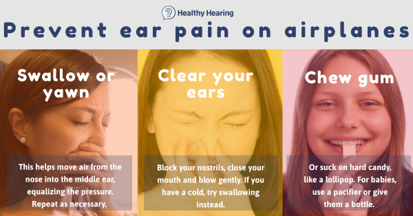 Airplanes and ear pain: How to avoid ear pain during a flight