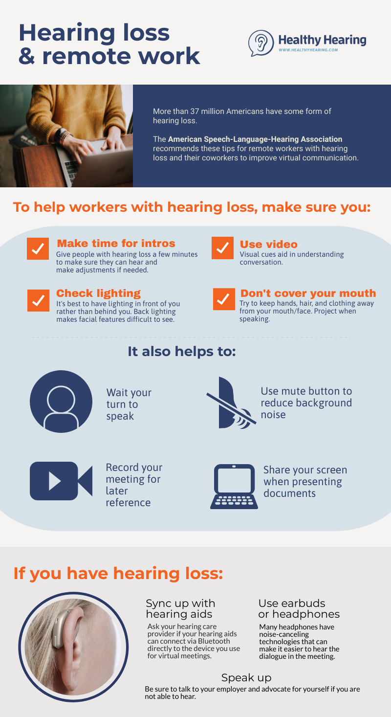 Illustration with tips for virtual meetings with hearing loss
