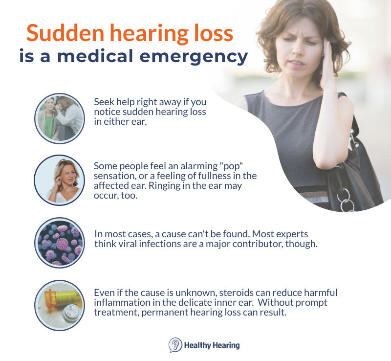 overview of sudden deafness or hearing loss