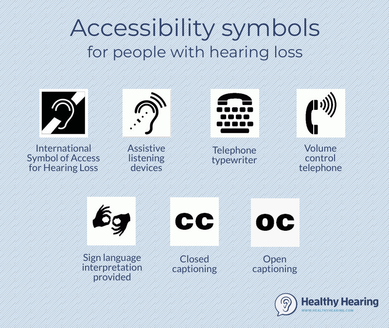Illustration of common hearing impaired accessibility symbols and signs