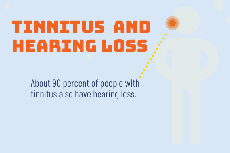 Illustration of tinnitus and hearing loss